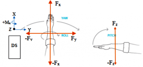 Arm Motion Diagrams Figure 1